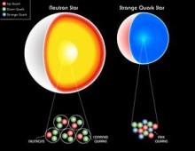 Rozdiel medzi neutrónovou a kvarkovou hviezdou (news.discovery.com)