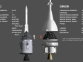 Porovnání lodí Apollo a Orion (facebook NASA)