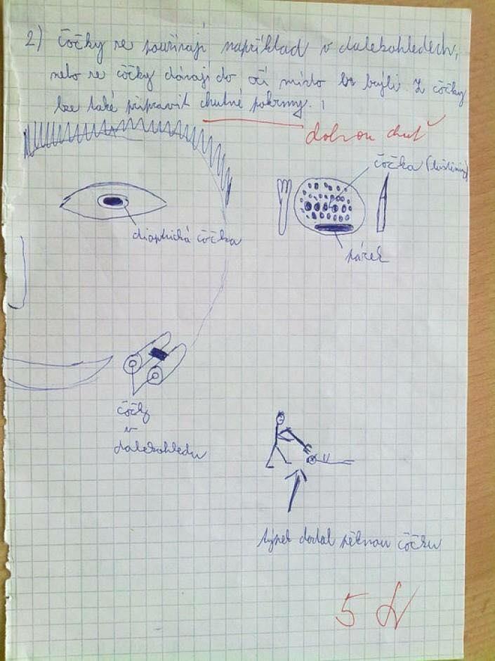 Kde všade sa dajú šošovky použiť? ;) :D (Eduard Boldižár)