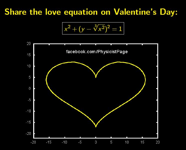 Rovnice pro svátek sv. Valentýna má tento funkční předpis