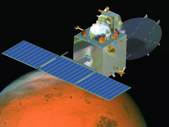 Mangalyaan konečne u Marsu (Mangalyaan finally at Mars)