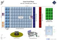 GAIA matice čipů CCD