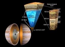 Vnútro Jupitera (mundos-fantasticos.com)
