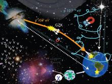 neutrinove-zdroje