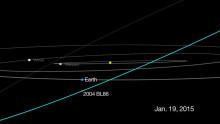Prelet asteroidu 2004 BL86