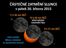 zatmeni-planetarium
