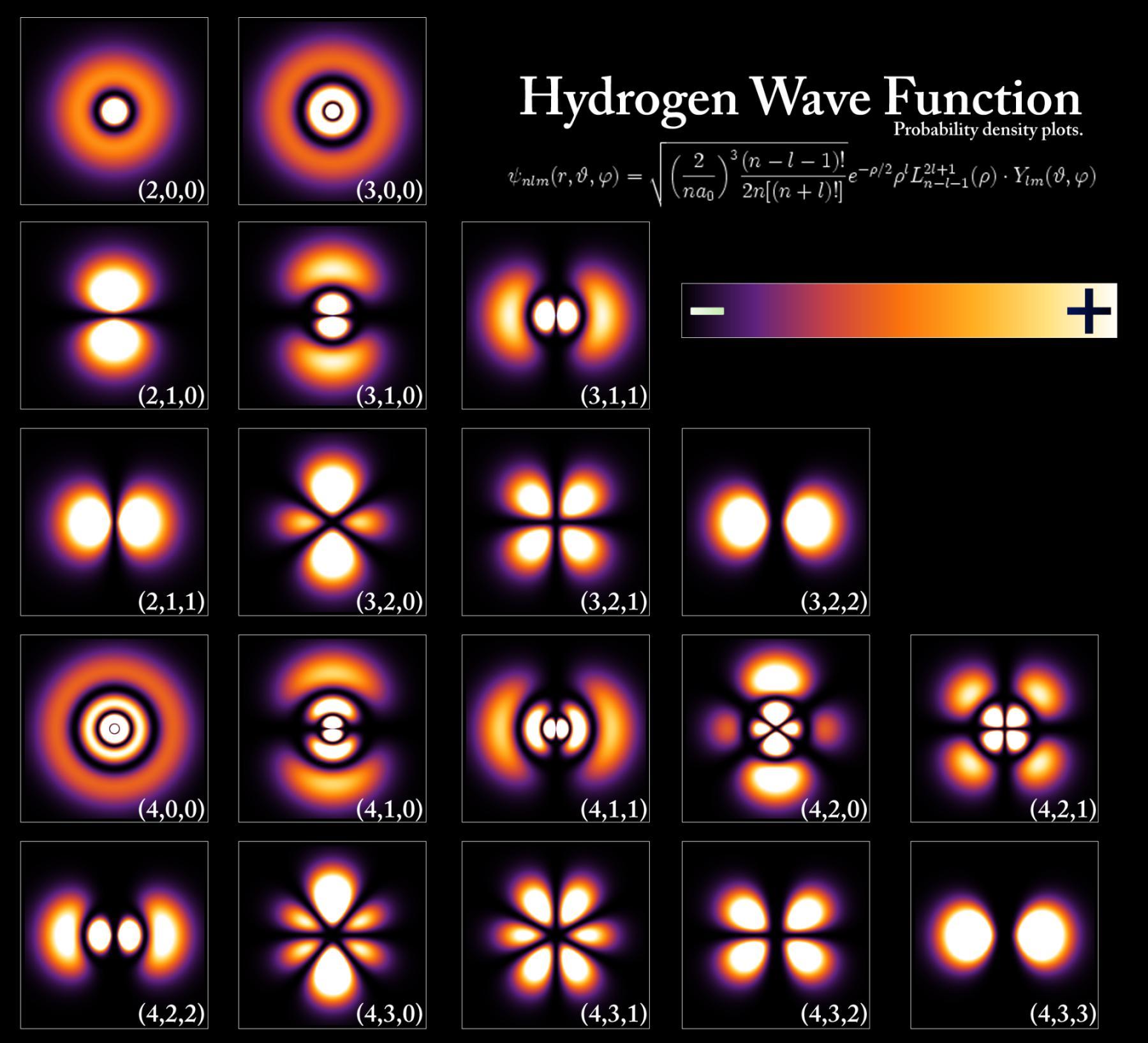 Co je to kvantová mechanika?