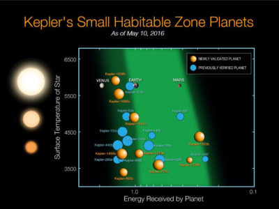 habitable-planet