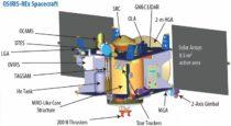 Přístrojové vybavení sondy (spaceflightinsider.com)