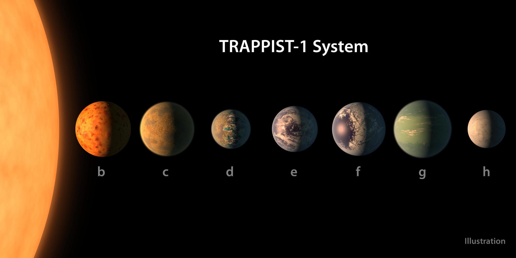 TRAPPIST-1: Senzačný objav 3 potenciálne obývateľných planet pri jednej hviezde